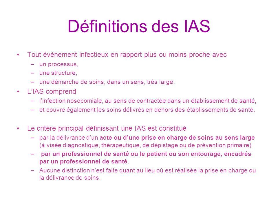 Définitions des IAS Tout événement infectieux en rapport plus ou moins proche avec –un processus, –une structure, –une démarche de soins, dans un sens