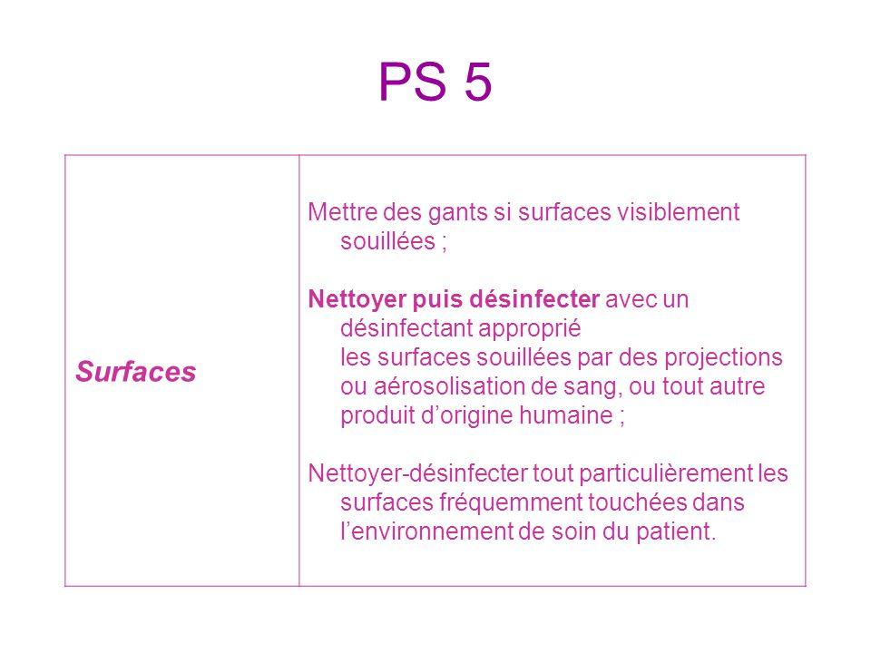 PS 5 Surfaces Mettre des gants si surfaces visiblement souillées ; Nettoyer puis désinfecter avec un désinfectant approprié les surfaces souillées par