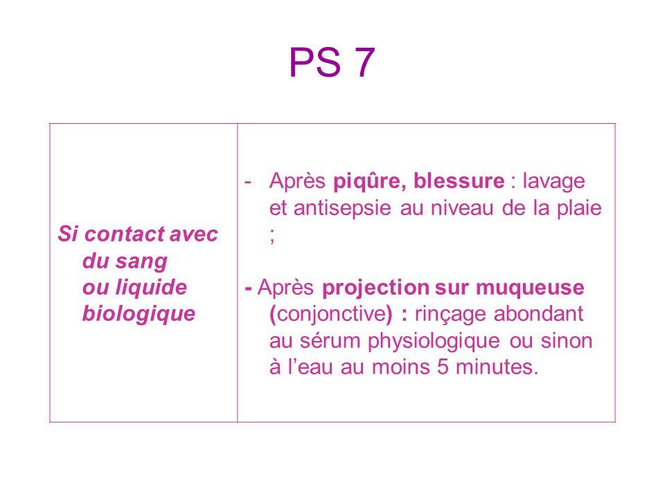 PS 7 Si contact avec du sang ou liquide biologique -Après piqûre, blessure : lavage et antisepsie au niveau de la plaie ; - Après projection sur muque