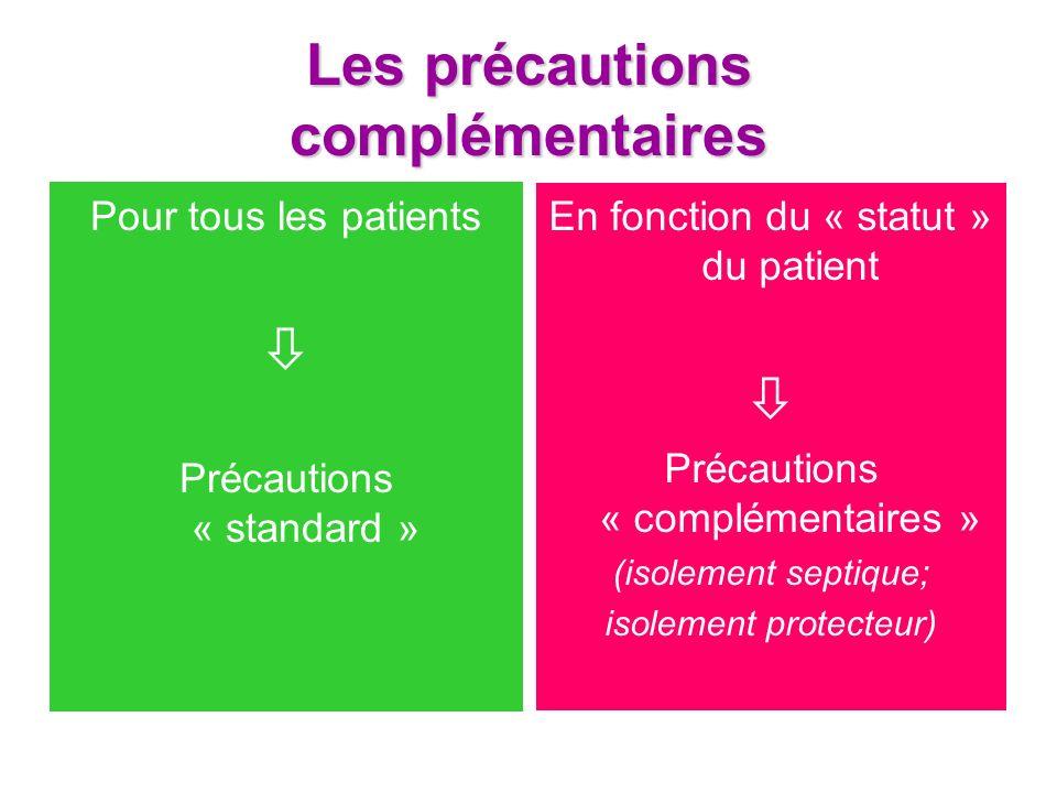 Les précautions complémentaires Pour tous les patients Précautions « standard » En fonction du « statut » du patient Précautions « complémentaires » (