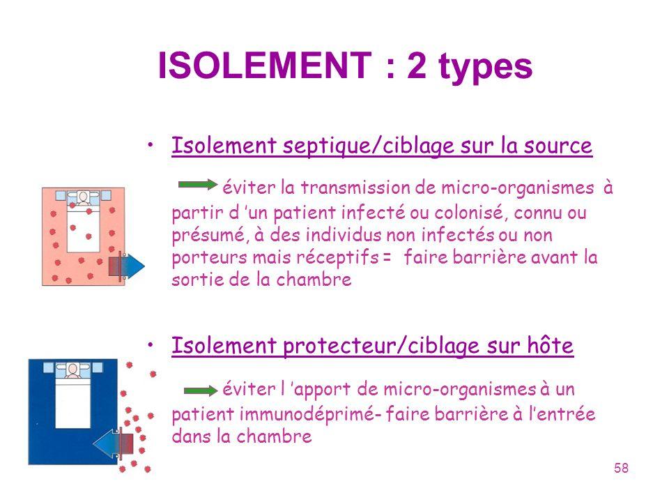 58 ISOLEMENT : 2 types Isolement septique/ciblage sur la source éviter la transmission de micro-organismes à partir d un patient infecté ou colonisé,