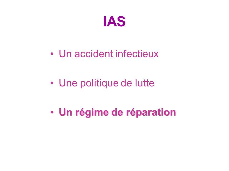 IAS Un accident infectieux Une politique de lutte Un régime de réparationUn régime de réparation