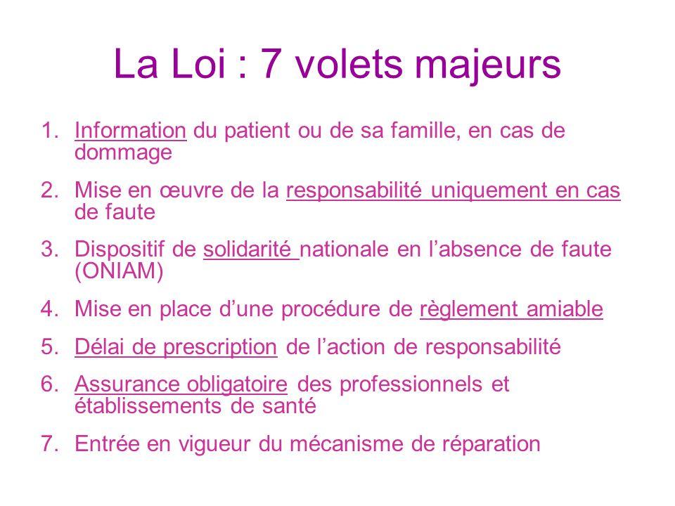 La Loi : 7 volets majeurs 1.Information du patient ou de sa famille, en cas de dommage 2.Mise en œuvre de la responsabilité uniquement en cas de faute