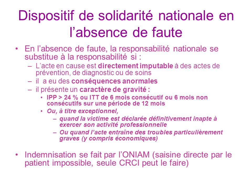 Dispositif de solidarité nationale en labsence de faute En labsence de faute, la responsabilité nationale se substitue à la responsabilité si : –Lacte