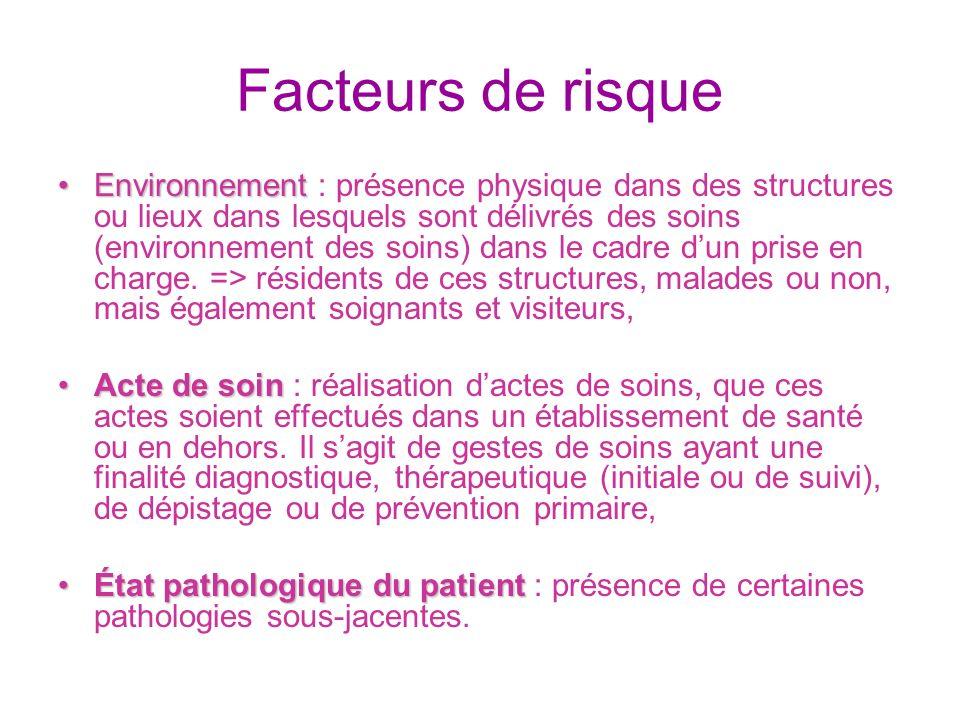 Facteurs de risque EnvironnementEnvironnement : présence physique dans des structures ou lieux dans lesquels sont délivrés des soins (environnement de