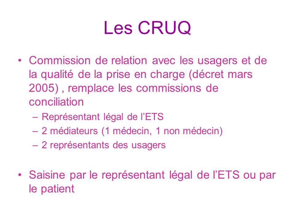 Les CRUQ Commission de relation avec les usagers et de la qualité de la prise en charge (décret mars 2005), remplace les commissions de conciliation –