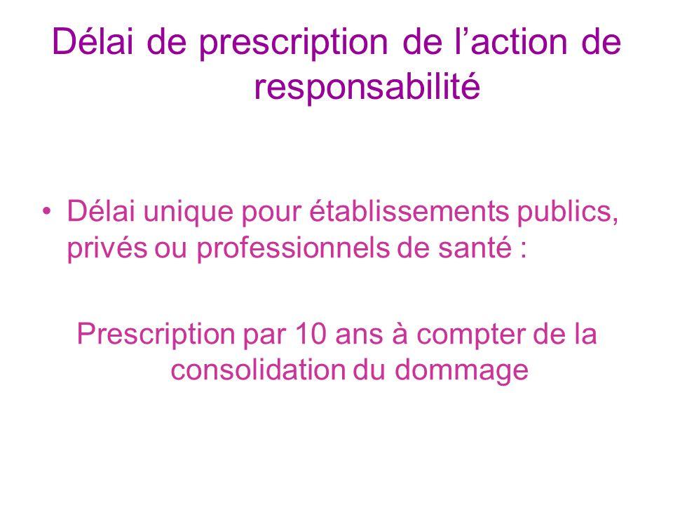 Délai de prescription de laction de responsabilité Délai unique pour établissements publics, privés ou professionnels de santé : Prescription par 10 a
