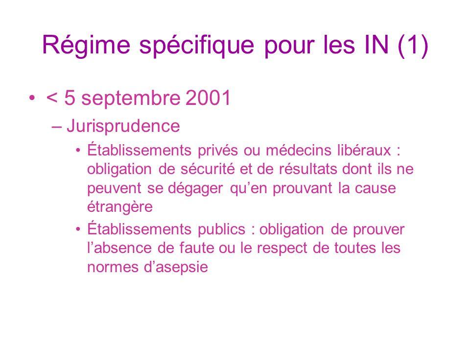 Régime spécifique pour les IN (1) < 5 septembre 2001 –Jurisprudence Établissements privés ou médecins libéraux : obligation de sécurité et de résultat