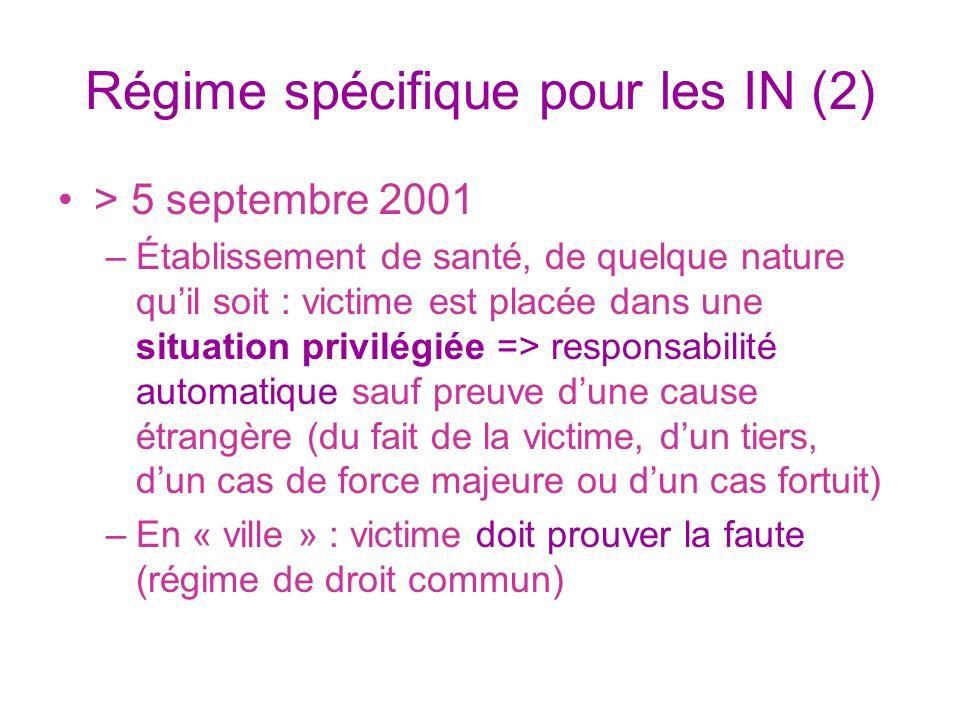 Régime spécifique pour les IN (2) > 5 septembre 2001 –Établissement de santé, de quelque nature quil soit : victime est placée dans une situation priv