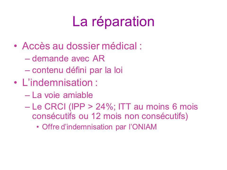 La réparation Accès au dossier médical : –demande avec AR –contenu défini par la loi Lindemnisation : –La voie amiable –Le CRCI (IPP > 24%; ITT au moi