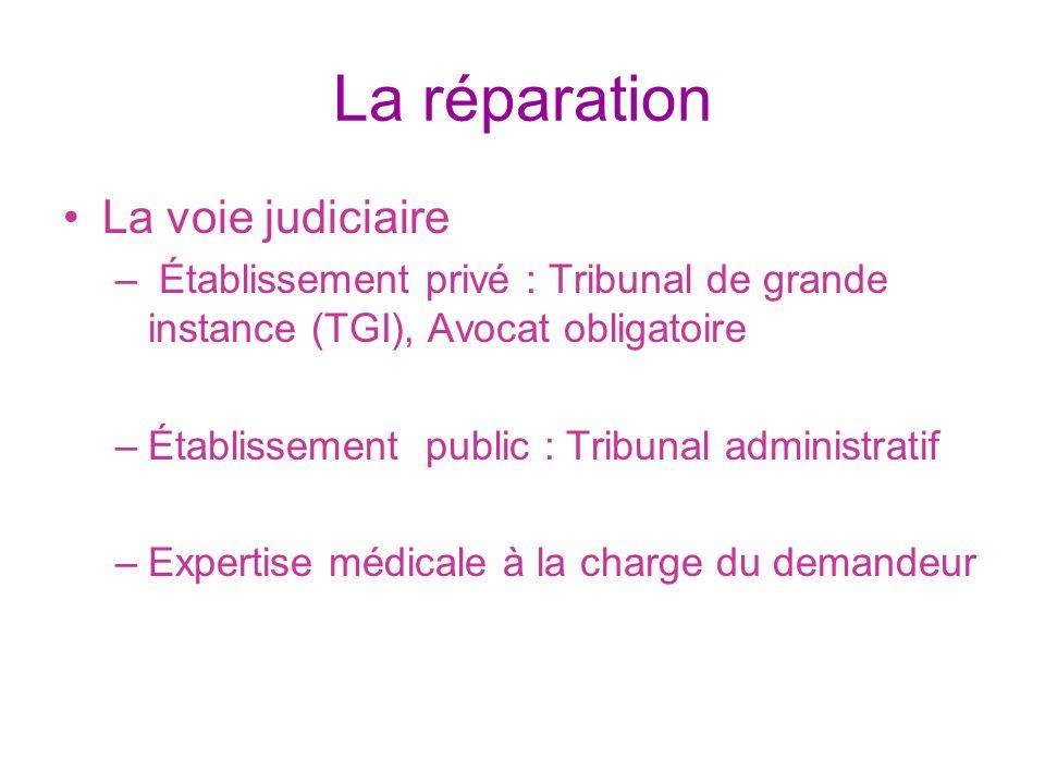La réparation La voie judiciaire – Établissement privé : Tribunal de grande instance (TGI), Avocat obligatoire –Établissement public : Tribunal admini