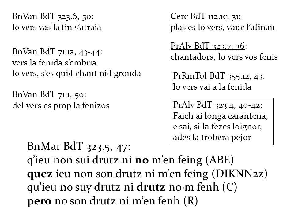Cerc BdT 112.1c, 31: plas es lo vers, vauc lafinan BnVan BdT 323.6, 50: lo vers vas la fin satraia BnVan BdT 71.1a, 43-44: vers la fenida sembria lo vers, ses qui·l chant ni·l gronda PrRmTol BdT 355.12, 43: lo vers vai a la fenida PrAlv BdT 323.7, 36: chantadors, lo vers vos fenis BnVan BdT 71.1, 50: del vers es prop la fenizos BnMar BdT 323.5, 47: qieu non sui drutz ni no men feing (ABE) quez ieu non son drutz ni men feing (DIKNN2z) quieu no suy drutz ni drutz no·m fenh (C) pero no son drutz ni men fenh (R) PrAlv BdT 323.4, 40-42: Faich ai longa carantena, e sai, si la fezes loignor, ades la trobera pejor