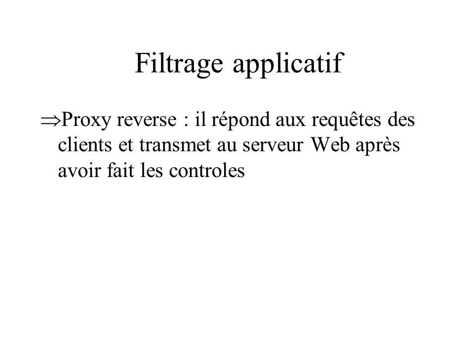 Filtrage applicatif Proxy reverse : il répond aux requêtes des clients et transmet au serveur Web après avoir fait les controles