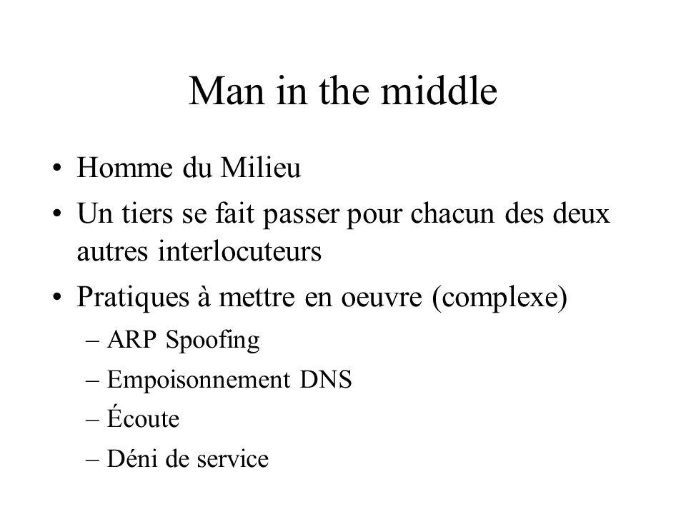 Man in the middle Homme du Milieu Un tiers se fait passer pour chacun des deux autres interlocuteurs Pratiques à mettre en oeuvre (complexe) –ARP Spoofing –Empoisonnement DNS –Écoute –Déni de service