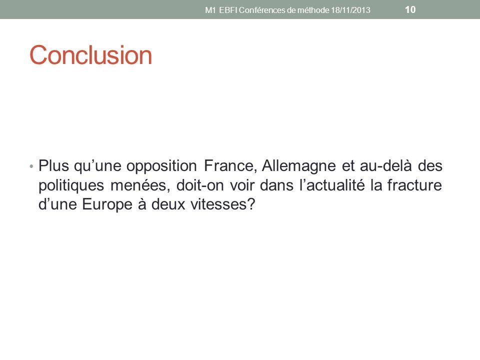 Conclusion Plus quune opposition France, Allemagne et au-delà des politiques menées, doit-on voir dans lactualité la fracture dune Europe à deux vites