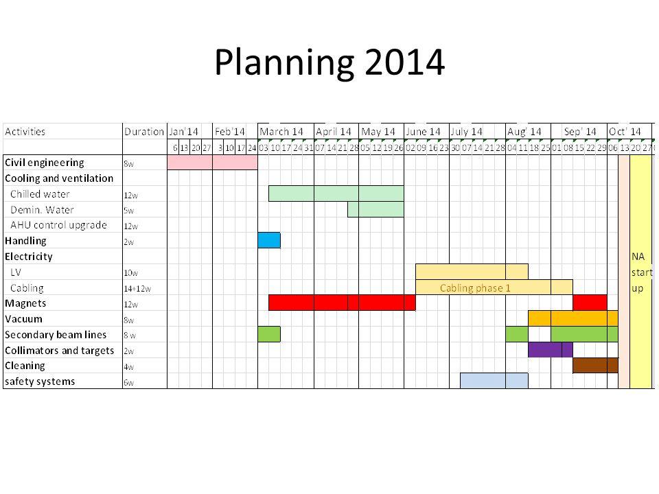 Planning 2014