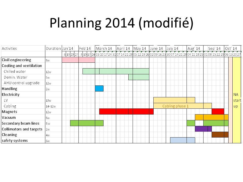 Repérage électrique Pour faire nos relevés des plans, je propose le planning suivant entre semaine 4 et 5, avec une semaine au milieu pour analyser la dose qui a été pris sur la premier partie: Jeudi 23 janvier : AM – Zone 1,PM – Zone 2 (TCC2) Jeudi 30 janvier : AM – Zone 3, PM – Zone 4 (TDC2) Je propose de descendre à deux.