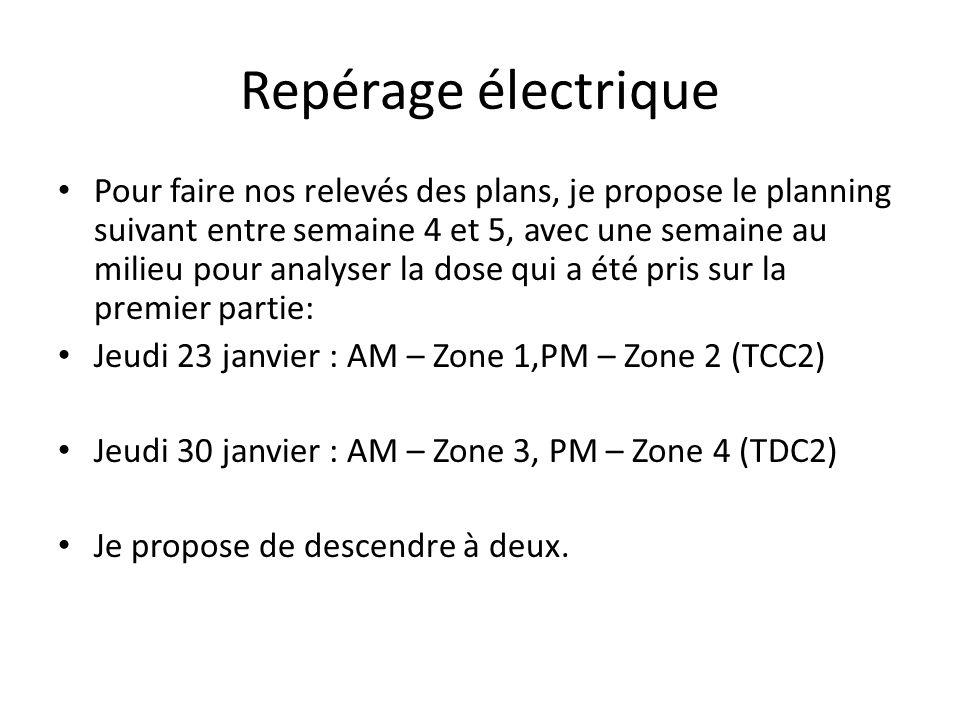 Repérage électrique Pour faire nos relevés des plans, je propose le planning suivant entre semaine 4 et 5, avec une semaine au milieu pour analyser la