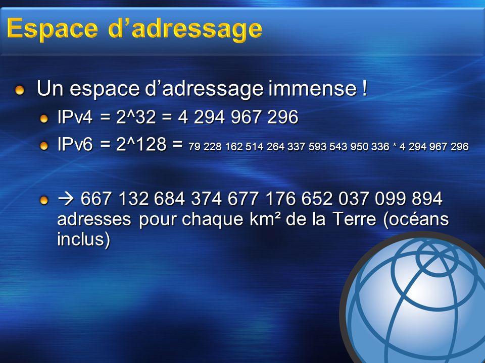 Un espace dadressage immense ! IPv4 = 2^32 = 4 294 967 296 IPv6 = 2^128 = 79 228 162 514 264 337 593 543 950 336 * 4 294 967 296 667 132 684 374 677 1