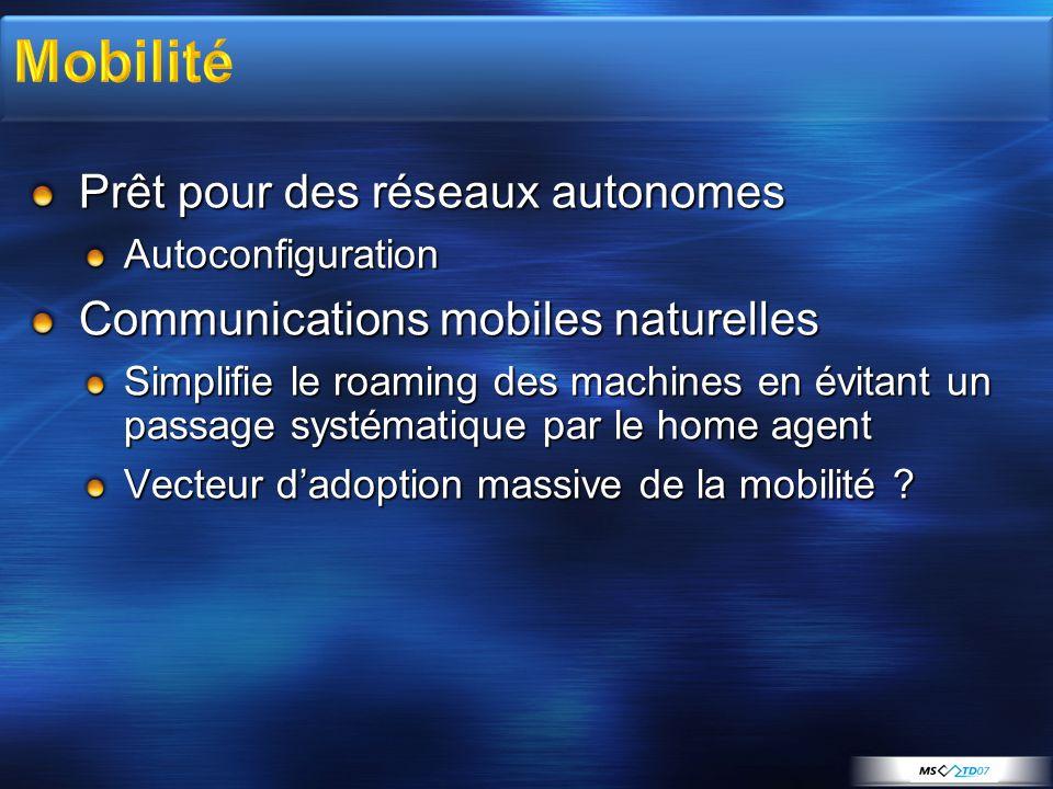 Prêt pour des réseaux autonomes Autoconfiguration Communications mobiles naturelles Simplifie le roaming des machines en évitant un passage systématiq
