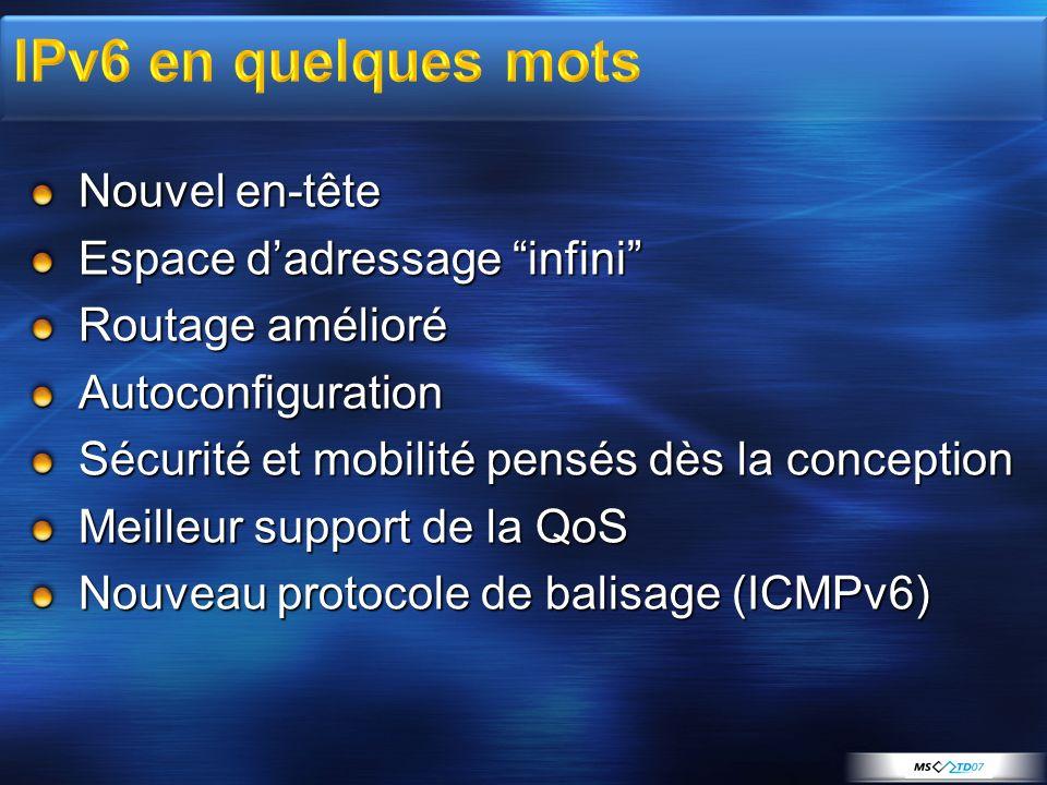 Nouvel en-tête Espace dadressage infini Routage amélioré Autoconfiguration Sécurité et mobilité pensés dès la conception Meilleur support de la QoS No
