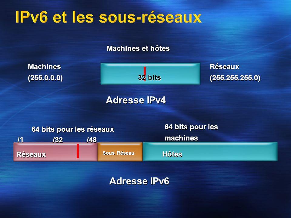 Adresse IPv4 Réseaux (255.255.255.0) Machines (255.0.0.0) 32 bits Machines et hôtes Hôtes Sous Réseau Réseaux Adresse IPv6 /48 /1 /32 64 bits pour les