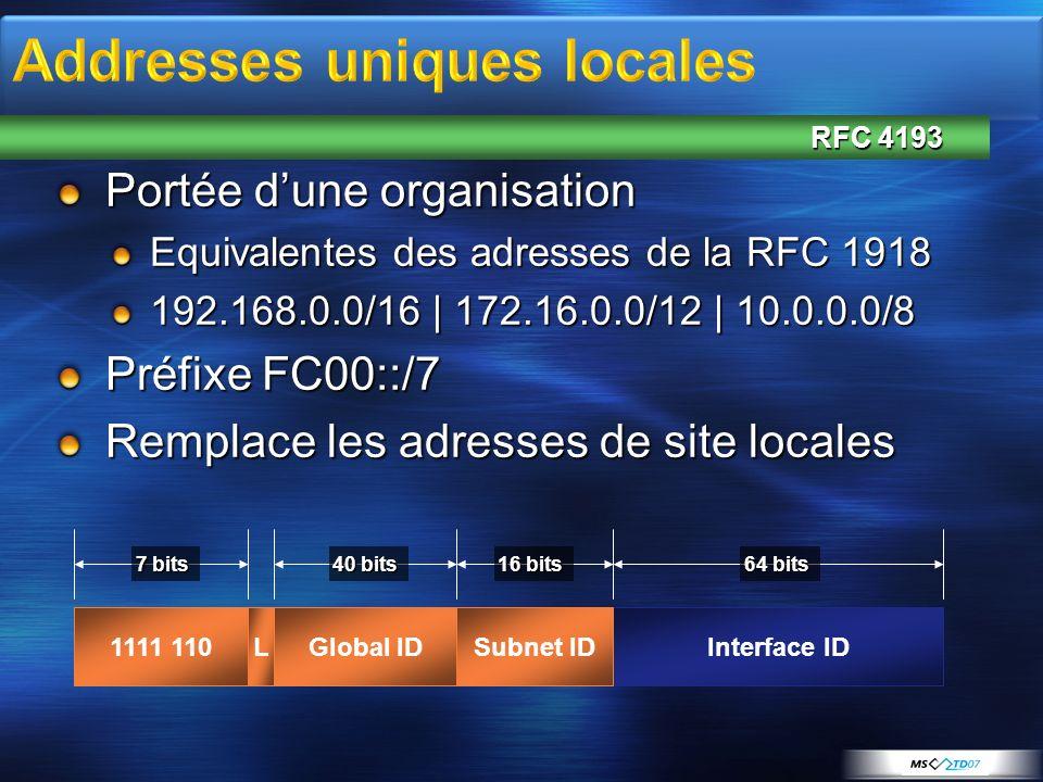 Portée dune organisation Equivalentes des adresses de la RFC 1918 192.168.0.0/16 | 172.16.0.0/12 | 10.0.0.0/8 Préfixe FC00::/7 Remplace les adresses d