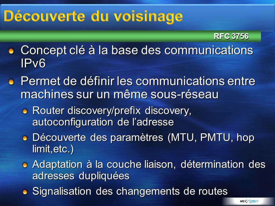 Concept clé à la base des communications IPv6 Permet de définir les communications entre machines sur un même sous-réseau Router discovery/prefix disc