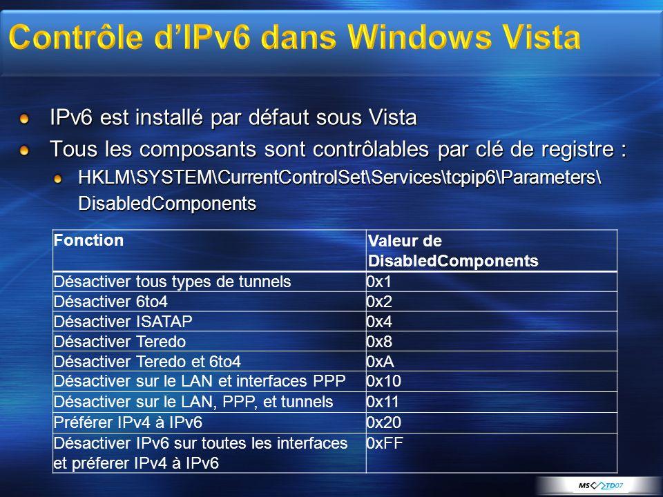 IPv6 est installé par défaut sous Vista Tous les composants sont contrôlables par clé de registre : HKLM\SYSTEM\CurrentControlSet\Services\tcpip6\Para