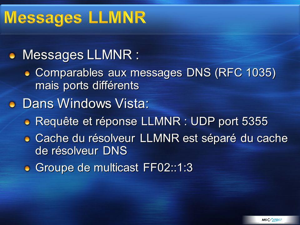 Messages LLMNR : Comparables aux messages DNS (RFC 1035) mais ports différents Dans Windows Vista: Requête et réponse LLMNR : UDP port 5355 Cache du r