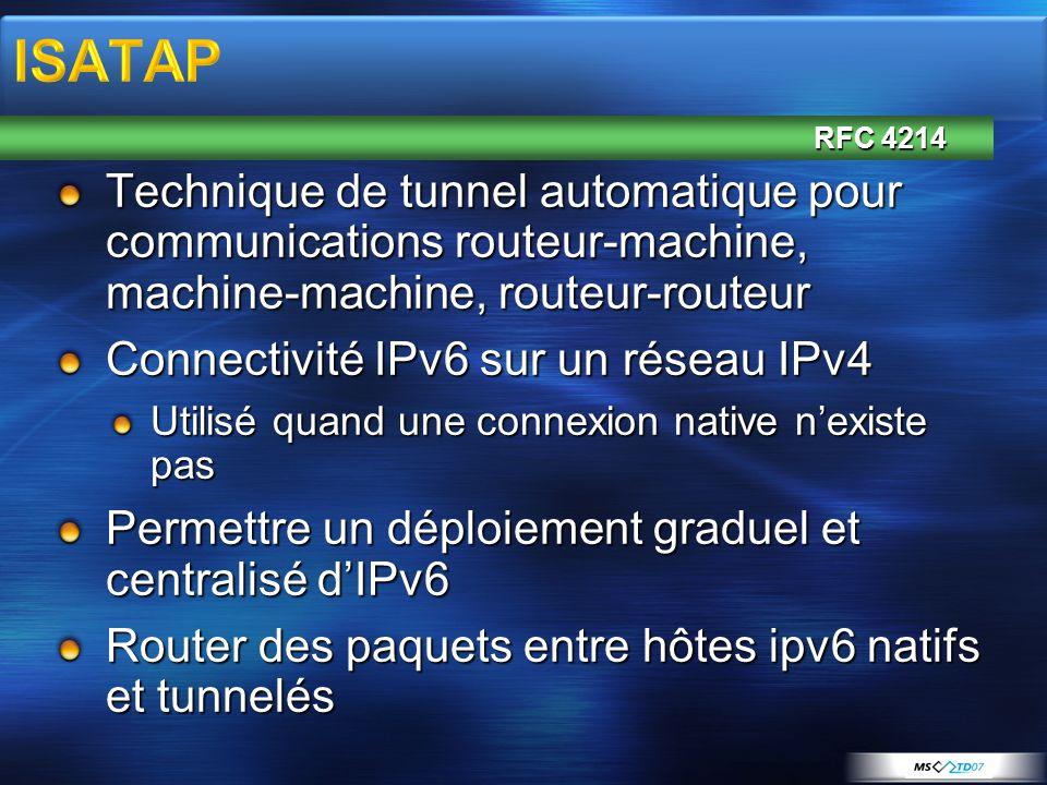 Technique de tunnel automatique pour communications routeur-machine, machine-machine, routeur-routeur Connectivité IPv6 sur un réseau IPv4 Utilisé qua