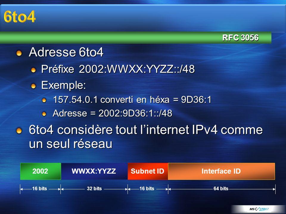 Adresse 6to4 Préfixe 2002:WWXX:YYZZ::/48 Exemple: 157.54.0.1 converti en héxa = 9D36:1 Adresse = 2002:9D36:1::/48 6to4 considère tout linternet IPv4 c