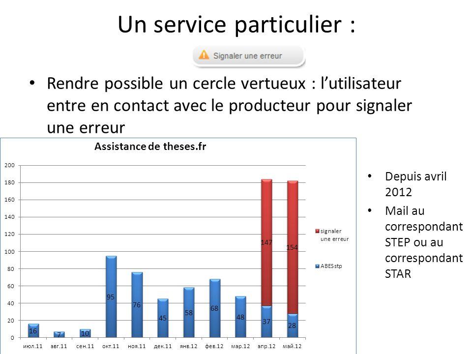 Un service particulier : Rendre possible un cercle vertueux : lutilisateur entre en contact avec le producteur pour signaler une erreur Depuis avril 2