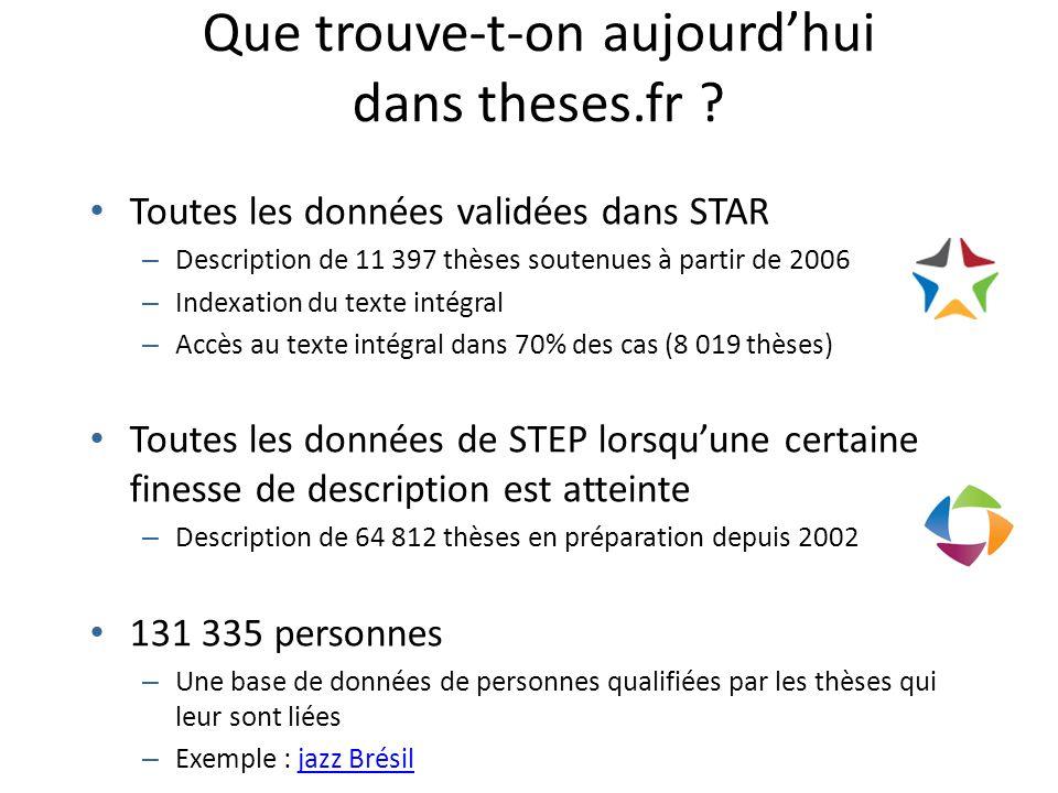 Que trouve-t-on aujourdhui dans theses.fr ? Toutes les données validées dans STAR – Description de 11 397 thèses soutenues à partir de 2006 – Indexati