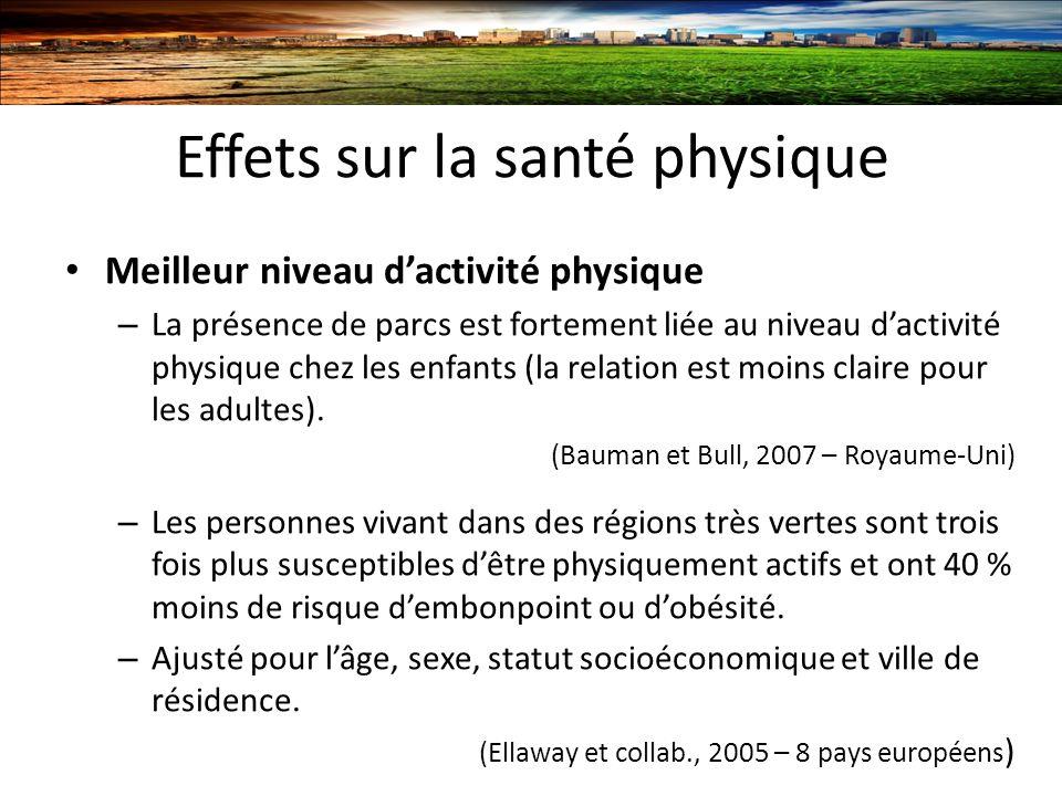 Effets sur la santé physique Meilleur niveau dactivité physique – La présence de parcs est fortement liée au niveau dactivité physique chez les enfants (la relation est moins claire pour les adultes).