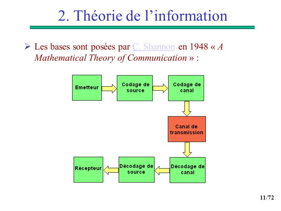 11/72 2. Théorie de linformation Les bases sont posées par C. Shannon en 1948 « A Mathematical Theory of Communication » :C. Shannon