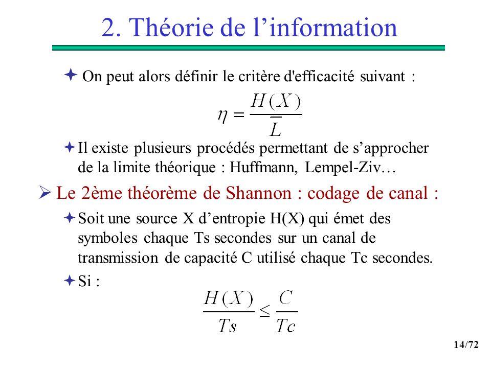 14/72 2. Théorie de linformation On peut alors définir le critère d'efficacité suivant : Il existe plusieurs procédés permettant de sapprocher de la l