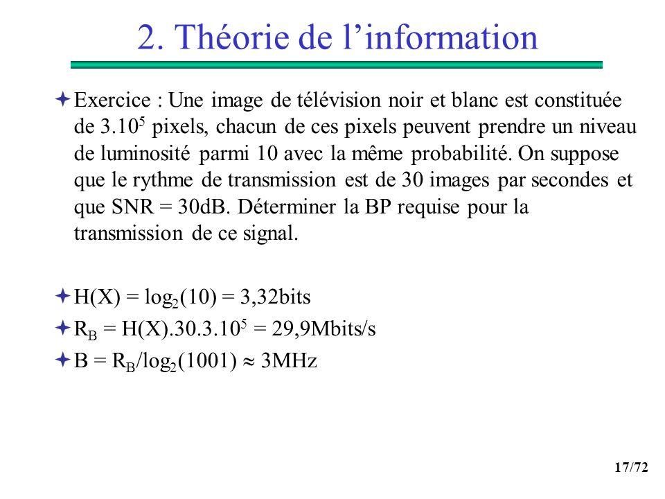 17/72 2. Théorie de linformation Exercice : Une image de télévision noir et blanc est constituée de 3.10 5 pixels, chacun de ces pixels peuvent prendr