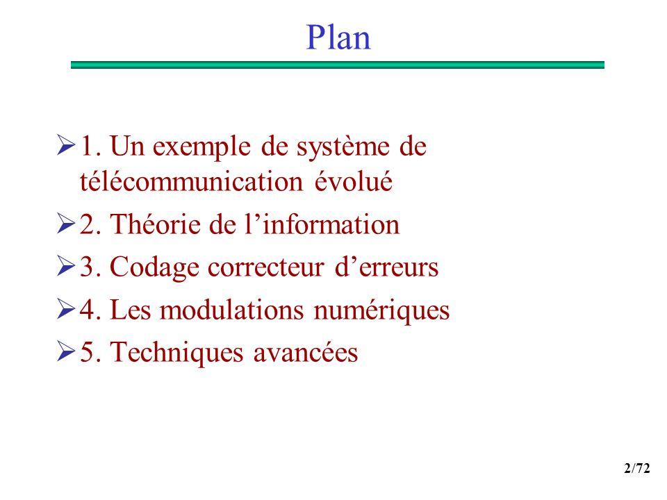 2/72 Plan 1. Un exemple de système de télécommunication évolué 2. Théorie de linformation 3. Codage correcteur derreurs 4. Les modulations numériques