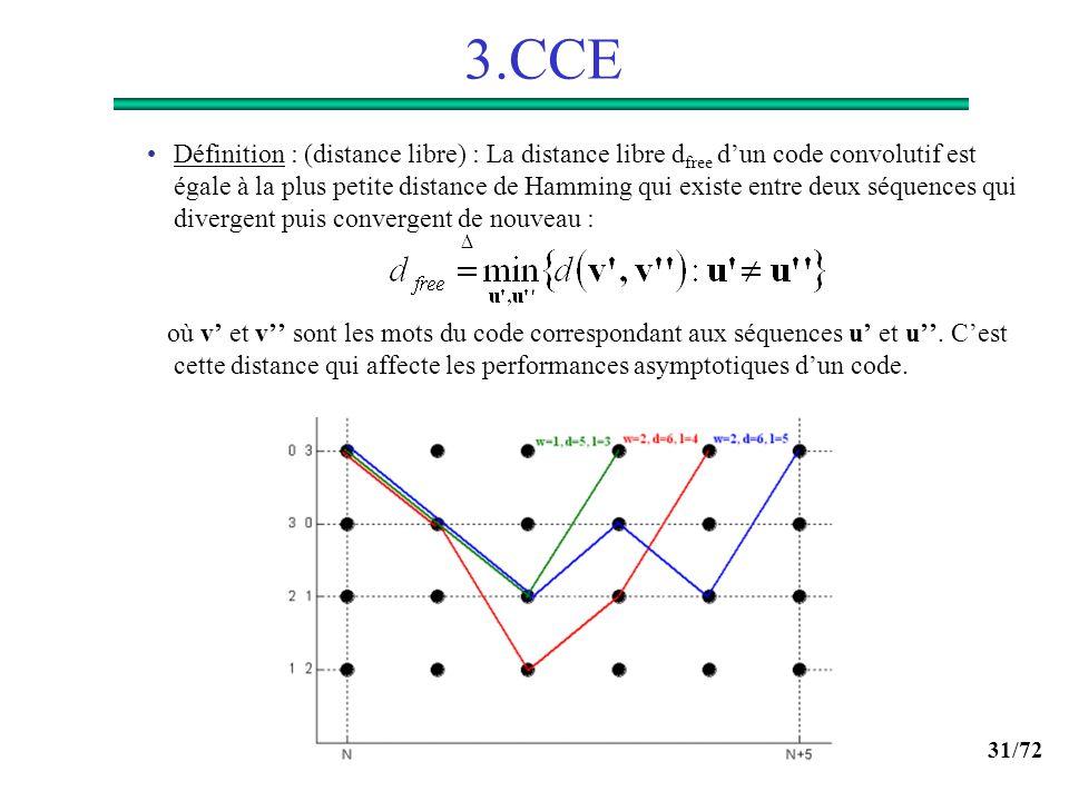 31/72 3.CCE Définition : (distance libre) : La distance libre d free dun code convolutif est égale à la plus petite distance de Hamming qui existe ent