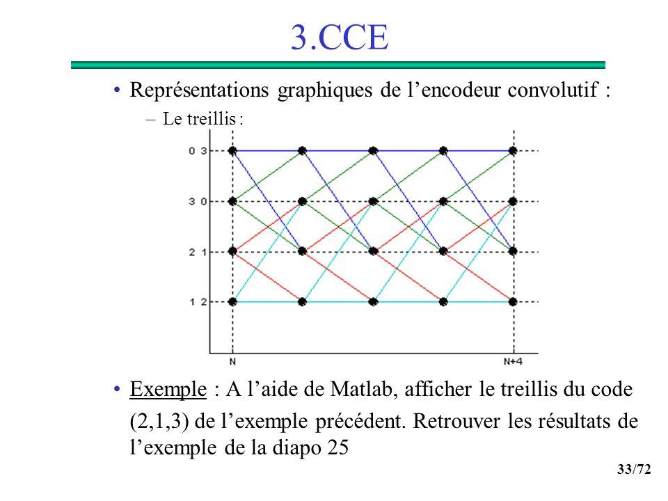 33/72 3.CCE Représentations graphiques de lencodeur convolutif : –Le treillis : Exemple : A laide de Matlab, afficher le treillis du code (2,1,3) de l