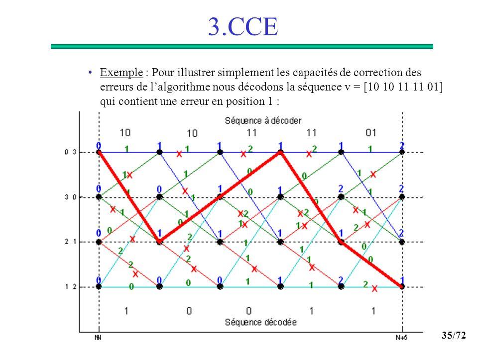 35/72 3.CCE Exemple : Pour illustrer simplement les capacités de correction des erreurs de lalgorithme nous décodons la séquence v = [10 10 11 11 01]