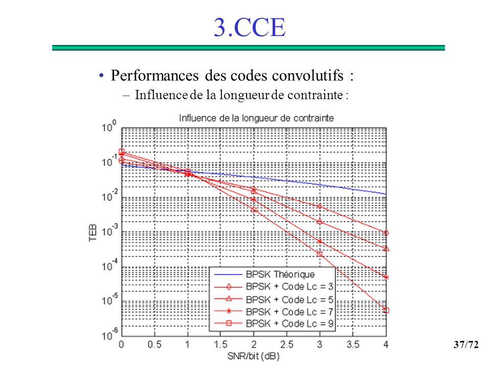 37/72 3.CCE Performances des codes convolutifs : –Influence de la longueur de contrainte :