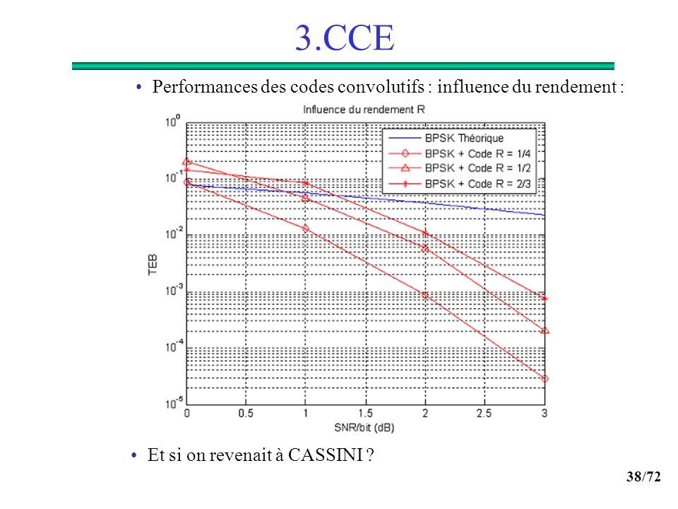 38/72 3.CCE Performances des codes convolutifs : influence du rendement : Et si on revenait à CASSINI ?