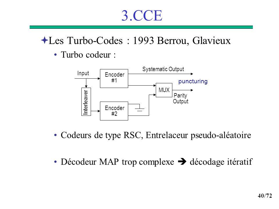 40/72 3.CCE Les Turbo-Codes : 1993 Berrou, Glavieux Turbo codeur : Codeurs de type RSC, Entrelaceur pseudo-aléatoire Décodeur MAP trop complexe décoda