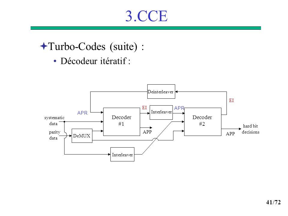 41/72 3.CCE Turbo-Codes (suite) : Décodeur itératif : Decoder #1 Decoder #2 DeMUX Interleaver Deinterleaver systematic data parity data EI hard bit de