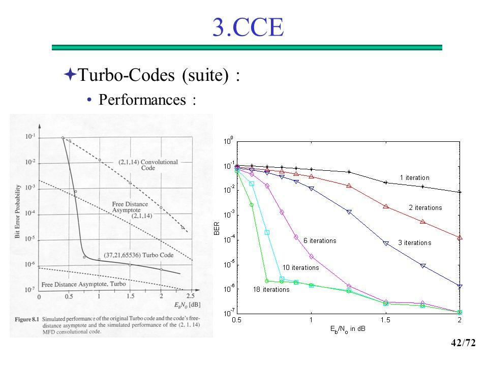 42/72 3.CCE Turbo-Codes (suite) : Performances :