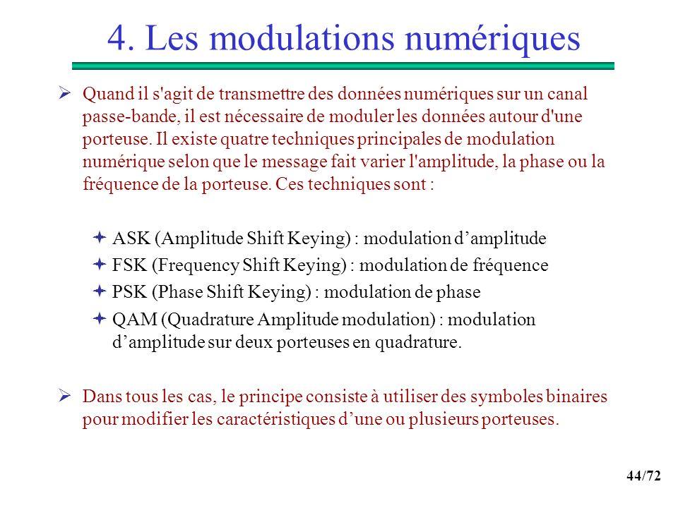 44/72 4. Les modulations numériques Quand il s'agit de transmettre des données numériques sur un canal passe-bande, il est nécessaire de moduler les d