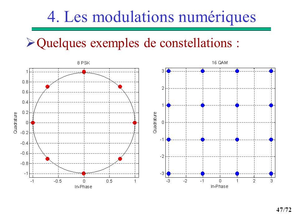 47/72 4. Les modulations numériques Quelques exemples de constellations :