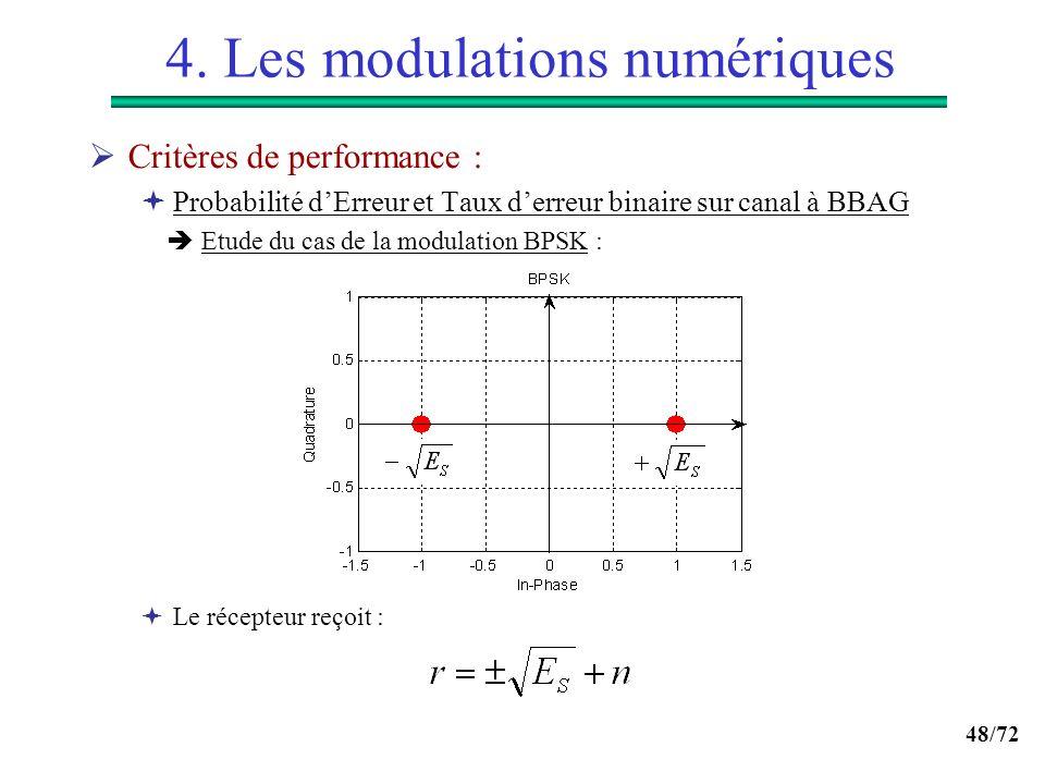 48/72 4. Les modulations numériques Critères de performance : Probabilité dErreur et Taux derreur binaire sur canal à BBAG Etude du cas de la modulati